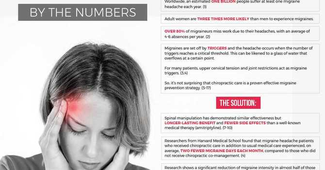 How Chiropractic Helps Those That Suffer From Migraine Headache image